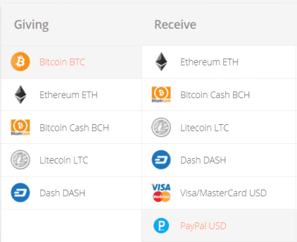 bitcoin to paypal exchange istantaneo)