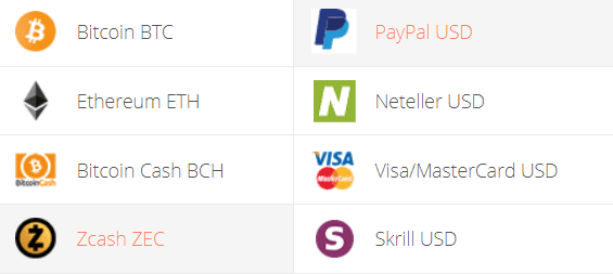 Zcash to PayPal Exchange Step 1